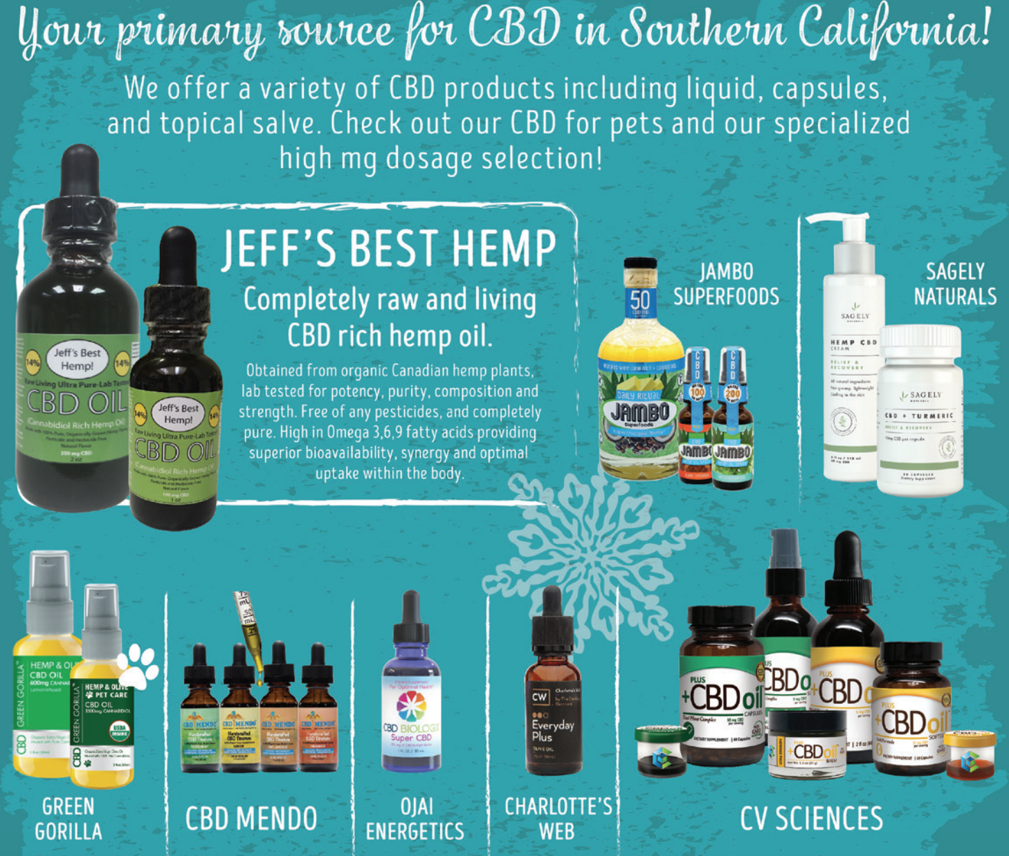 CBD+Oil, Hemp+Oil, Wha+ is+CBD+Oil, Uses+of+CBD+Oil,